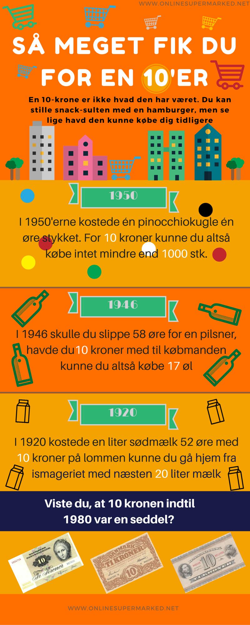 hoej_10-kroner-supermarked